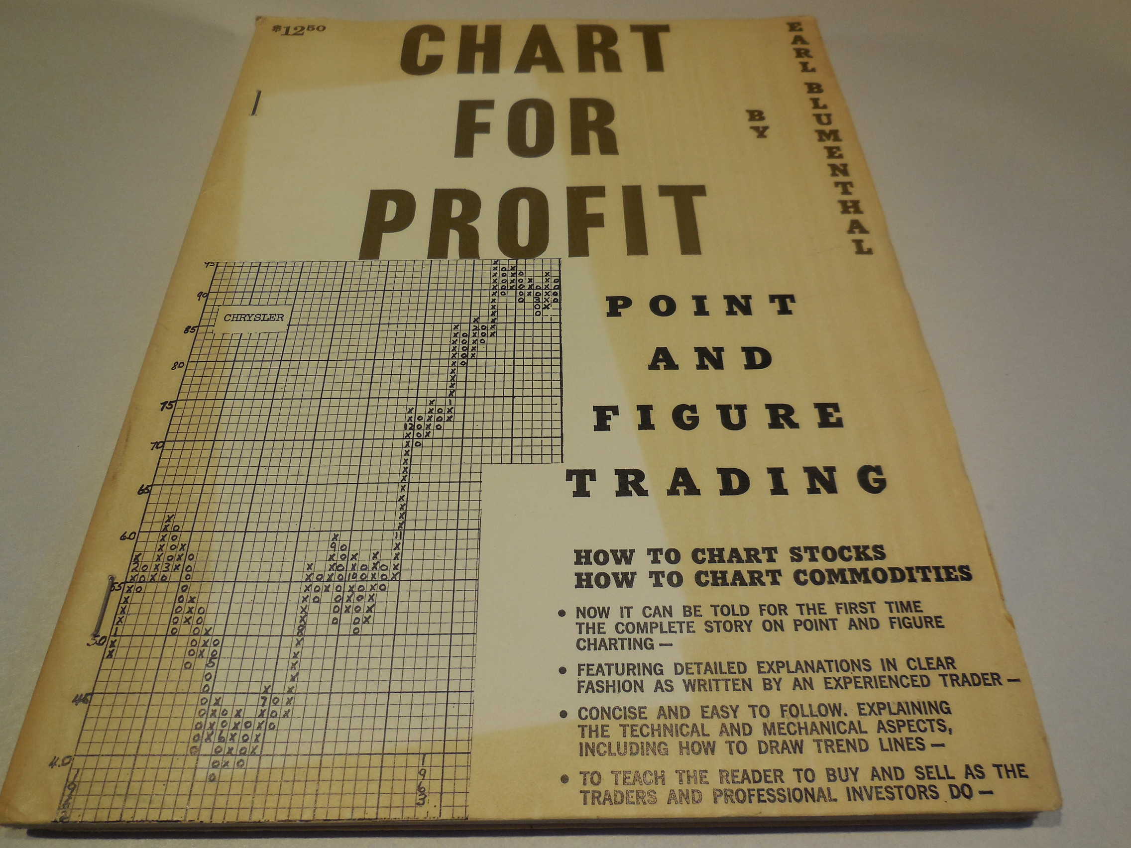 Image for Chart for Profit - Point and Figure Trading